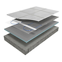 Blyss 3 Undertile heating mat roll
