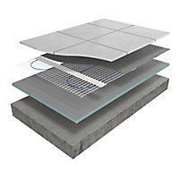 Blyss 5 Undertile heating mat roll