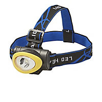 80lm LED Head light