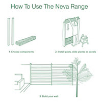 Blooma Neva Natural wood Slotted half fence post (H)1.8m (W)70 mm