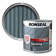 Ronseal Ultimate Slate Matt Decking stain 2.5L