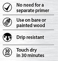 Ronseal White Satin Primer & paint 0.75L