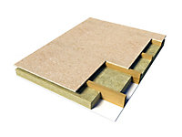 Rockwool Acoustic Cavity slab (L)1.2m (W)0.4m (T)100mm, Pack of 6