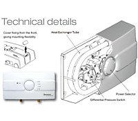 Redring Powerstream Eco Instantaneous water heater 10.8 kW