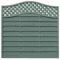 Grange Woodberry Horizontal slat Fence panel (W)1.8m (H)1.8m, Pack of 4