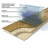Colours Bredene cream Oak effect Real wood top layer flooring, 1.37m² Pack