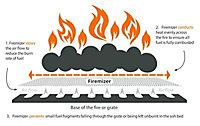 SKIP20A FIREMIZER FUEL SAVER