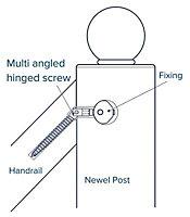 Universal 4 Piece Handrail fixing kit, (L)140mm (H)50mm