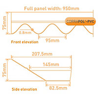 Corrapol Corrugated Clear PVC Wall flashing, (L)0.95m (W)0.22m