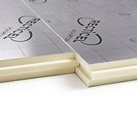 Recticel Instafit Polyisocyanurate Insulation board (L)1.2m (W)0.6m (T)25mm, Pack of 7