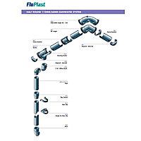 FloPlast Half round Gutter (Dia)112mm (W)112mm (L)3m, Dark grey, Pack of 6