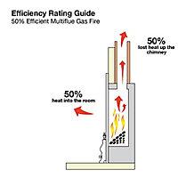 Focal Point Lulworth Chrome effect Gas Fire