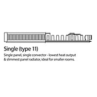 Kudox Type 11 single Panel radiator White, (H)500mm (W)1100mm