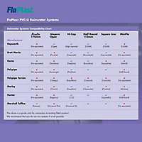 FloPlast Black Square Downpipe (L)2.5m (Dia)65mm