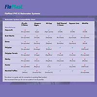 FloPlast Miniflo Black Round Gutter socket (L)2000mm (Dia)50mm