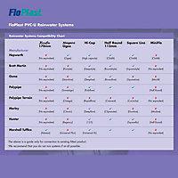 FloPlast White Square Stop end Gutter outlet, (L)137mm (W)114mm