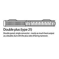 Kudox Type 21 Double plus Panel Radiator, White (W)800mm (H)600mm 26kg
