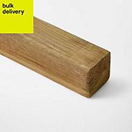 Blooma Fine sawn Wood Fence posts (H)0.8m (W)45 mm