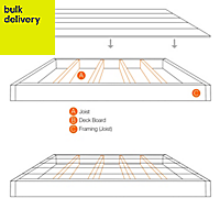 Blooma Madeira Value Softwood Deck board (T)24mm (W)120mm (L)2400mm
