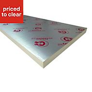Celotex GA4000 Insulation board 2400mm 1200mm 75mm