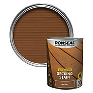 Ronseal Quick-drying Rich teak Matt Decking Wood stain, 5L