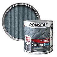 Ronseal Ultimate Slate Matt Decking Wood stain, 2.5