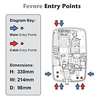 Triton Fevore White & grey Electric Shower, 8.5kW