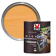 V33 High performance Clear UV resistant Decking Wood oil, 5L