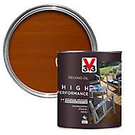V33 High performance Teak UV resistant Decking Wood oil, 5L