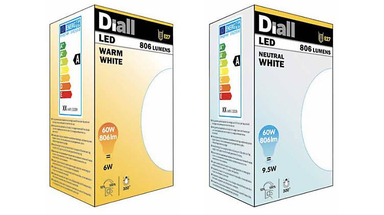 Warm lightbulbs vs cool lightbulbs