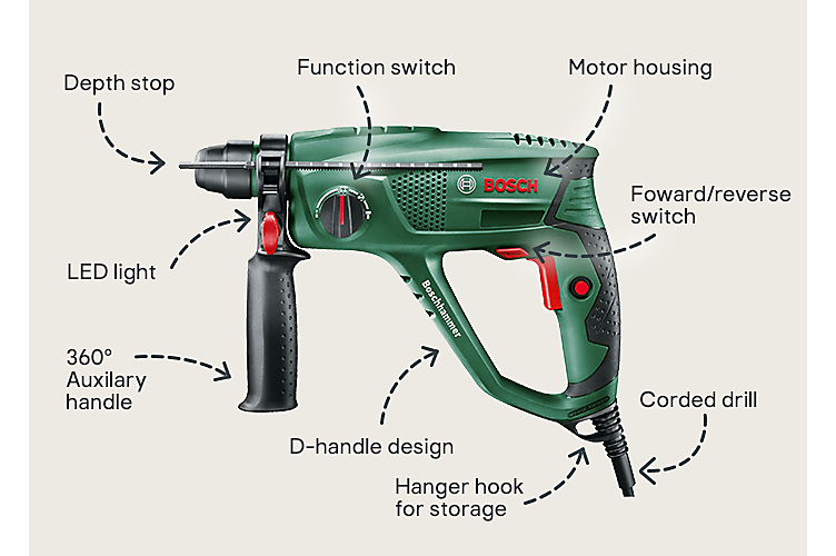 How to choose a drill