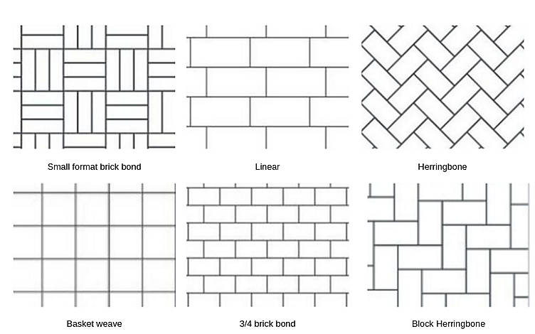 tiling laying formations