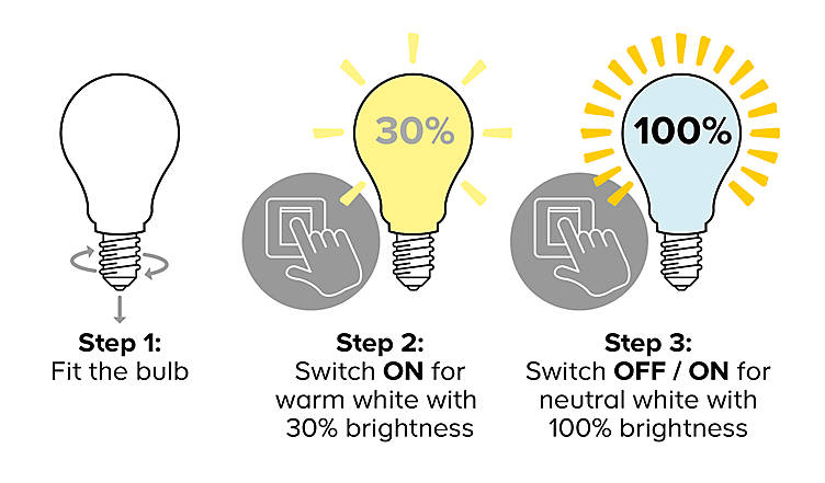 Click & Change 3-in-1 bulb from B&Q