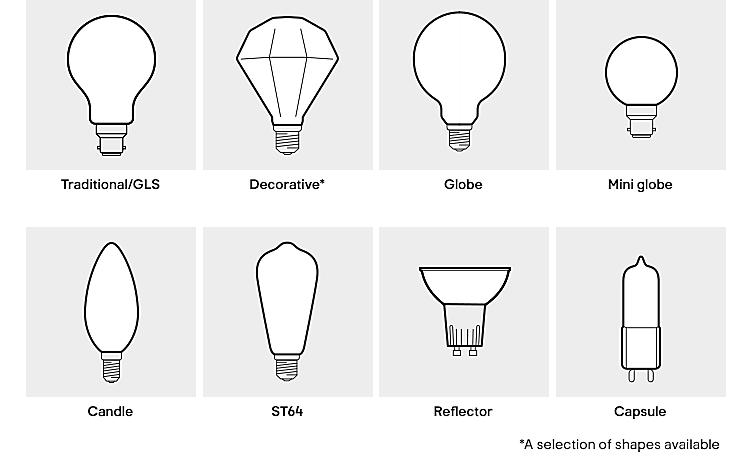 How to choose the right lightbulb, different lightbulb cap shapes